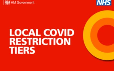 Local Covid Restriction Tiers